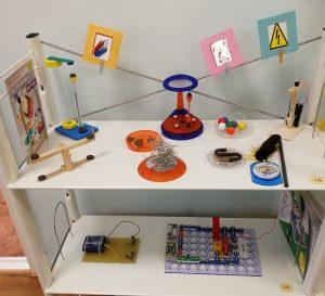 Организация развивающей предметно-пространственной среды по экспериментально-исследовательской деятельности дошкольников